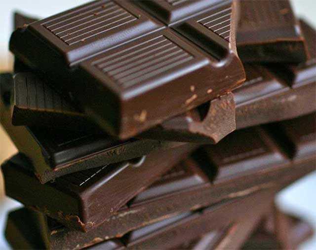 Шоколад. Рейтинг популярности вида шоколада.