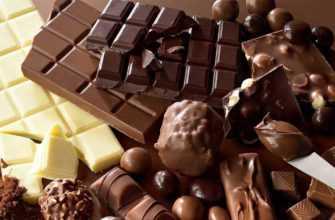 шоколад рейтинг