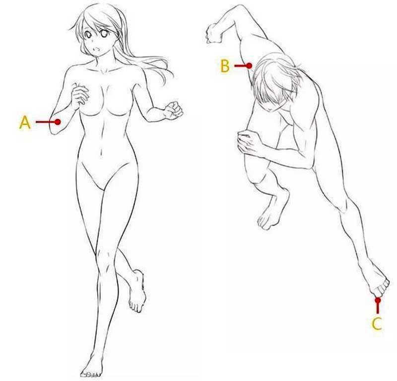 Правильно рисовать движения человека, как научиться?
