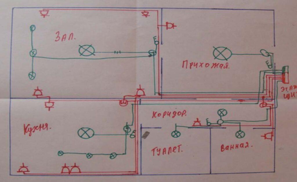 Как самостоятельно сделать план электрики в квартире